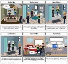 hoffman2 القصة المصورة من قبل coasterdrink
