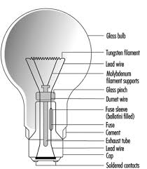 Sodium Vapor Lamp Construction by Types Of Lamps And Lighting