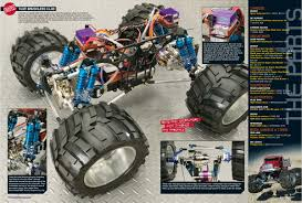 Throwback Thursday: Twin Brushless Clod From May 2008   Tamiya And ... Dromida Minis Go Brushless Rc Driver Jlb Cheetah Brushless Monster Truck Review Affordable Super Review Arrma Granite Blx Rtr Monster Truck Big Squid 6 Of The Best Electric Car In 2017 Market State Dancer 16 Scale Off Road Rampage Mt V3 15 Gas Traxxas 8s X Maxx 4wd 18 Waterproof Top2 24g Lipo Ecx Revenge Type E Buggy Redblack Emaxx Wtqi 24ghz Radio Tsm Control 1 10 4x4