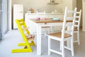 küche streichen mit farbe die du sogar abwischen kannst