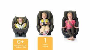 siège auto bébé évolutif siège auto groupes 0 1 et 2 stages de joie