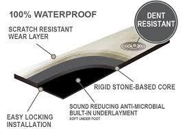 DuraLux Waterproof Resistant Details