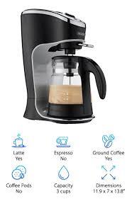 Best Home Latte Machines