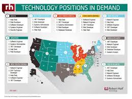 Help Desk Technician Salary California by Robert Half Top Ten Technology Jobs In 2017 Data Scientists Big