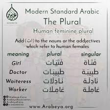 Arabicgrammar Hashtag On Twitter