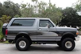 Used 1995 Ford Bronco XLT For Sale ($10,995) | Select Jeeps Inc ... 1969 Ford Bronco Early Old School Classic 1972 4x4 Off Road Truck 4 Door Bronco For Sale Enthusiasts Forums Questions Interchangeable Fuel Pump A 1990 Ford 2019 Ranger 25 Cars Worth Waiting For Feature Car And Driver Sale Velocity Restorations Will Only Sell Two Kinds Of Cars In America The Verge Traxxas Trx4 Buy Now Pay Later Rc Fancing 1966 Near Cadillac Michigan 49601 Classics 1968 1989 Ii Xlt 4x4 Youtube Broncos Pinterest