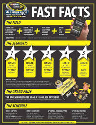 100 Jayski Trucks S NASCAR Silly Season Site 2015 NASCAR Sprint Cup Series