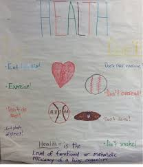 What Is Health Poster Project