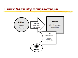 modern operating systems security linux and windows vista ppt