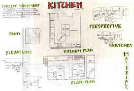 Kitchen Design Process Good Home Design Creative To Kitchen Design ... Virtual Home Design App Cool Architect House Architectural Design Nz New Home Cost Efficient Designs Aloinfo Aloinfo Custom Process Bainbridge Group View The Interior Luxury Modern With Johnston Architects Fashionable Idea Conceptual 15 Download In Adhome Family Floor Plan Open Kitchens And Living Contemporary Phx Architecture 103 Development Trace Uk Deco Plans