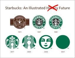 The Future Of Starbucks Logo