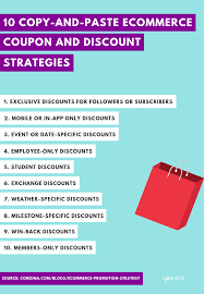 ECommerce Promotion Strategies: How To Use Discounts And ...