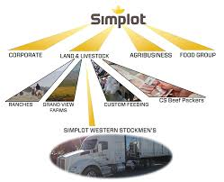 Simplot Western Stockmen's | J.R. Simplot Company This Morning I Showered At A Truck Stop Girl Meets Road Travels Christopher E Brnen Restaurants In South St Paul Mn Best Near Me Saint On The Silver Screen Insiders Blog Nz Trucking Stockmans Mate The Gibb River Overlanding Family Stockmens In Heavy Tablethe Australian Outback Roadhouse Stock Photos History Is Being Made Farmers Ranchers Aess Impact Of North Wibaux Montana Montanas Historic Landscapes Look Walking Tour Dtown Elko Store By Local