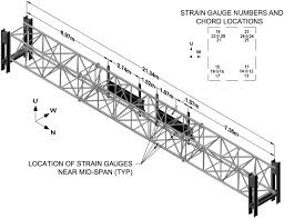 Floor Joist Span Definition by Tips U0026 Ideas Simple Installation Guide With Parallel Chord Truss