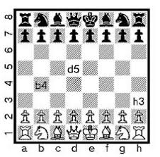 This Is Also What The Chess Program We Have Outputs Thus Need To Perform Two Overall Conversions Interface With