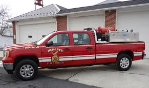 Metal Township Fire & Ambulance Company 21 Snow Performance 10gallon Watermethanolinjection Reservoir That Bloke In Yack 2000 Gallon Water Tank Ledwell Trailers Models J Trailer Manufacturers Sales Inc 4000 Metal Township Fire Ambulance Company 21 Vacuum Trucks And Truck Builders Pumper Nova Maple Syrup Hauling Sap Over The Wheel Well Storage Drawers For Hdp Tanks Northern Tool Equipment Better Than A Turd Hearse Sewer Bladder Learn To Rv