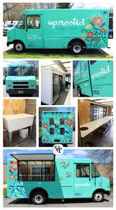 50+ Truck Businesses That Don't Sell Food - Business Opportunities ... How Much Does A Food Truck Cost Open For Business Plan In Condant Tow Cards Images Card Template Next Order Please To Get Your Noticed Start A Truck Flow And Ice Cream Delivery Fast Urban Icon Flat 5 Online Marketing Strategies For Techno Faq Young Male Entpreneur Launching His Own Stock Dump Company Names Ideas Best Resource Coffee Planood Kubal Syracuse Trucks Street Owners Need To Focus On 2017 Plans Consultants Writers
