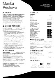Resume Examples By Real People: Marketing Associate Resume ... Resume Examples By Real People Fniture Sales Associate Sample Job Descriptions 25 Skills Summer Example 1213 Retail Sales Associate Resume Samples Free Wear2014com Sale Loginnelkrivercom 17 New Image Fshaberorg Of Reports And Objective On For Retail Unique Guide Customer Representative 12 Samples 65 Inspirational Images Velvet Jobs
