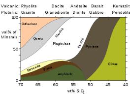 Types Of Stone Flooring Wikipedia by Granite Wikipedia