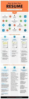 100 Great Looking Resumes Flow Chart How To Start A Resume Resume Genius