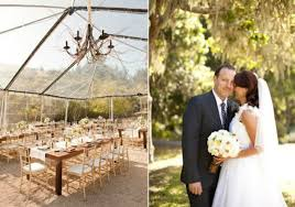 Rustic Outdoor Wedding Ideas With Tent Decorations 20132014 Trends