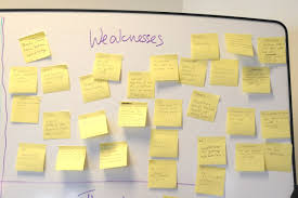 Your Weakness If Your Strength! – Stephen Halpin ... How To Conduct An Effective Job Interview Question What Are Your Strengths And Weaknses List Of For Rumes Cover Letters Interviews 10 Technician Skills Resume Payment Format Essay Writing In A Town This Size Personal Strength Resume To Create For Examples Are The Best Ways Respond Questions Regarding 125 Common Questions Answers With Tips Creative Elementary Teacher Samples Students And Proposal Sample