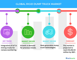 Global Rigid Dump Truck Market - Drivers And Forecasts By Technavio ... Fast Food Truck At The Saturday Morning Market Progress Energy Park Global Truck Market Infographic Techsci Research Roll Formed Parts In Trailer Roller Die Forming Global Tipper Truck Market 2017 Jac Sinotruk Volkswagen Big Set Of Food Icons Junk Llc Highperformance To Grow 4 Fleet News Daily Berlin Attack Nbc Uk Dips But Artic Demand Holds Up The Expert General Motors Overtakes Ford Motor Company In Pickup Gains More Ground Reinvented Ranger Pickups Will Move Into Midsize