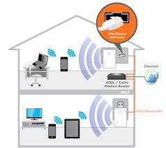 Home Internet Wifi Plans Awesome Parison International Wi Fi