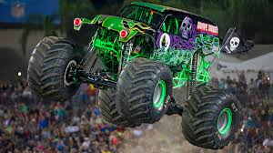 Video: Monster Jam's Dennis Anderson Recovering From Tampa Crash ... Tampa Monster Jam 2018 Team Scream Racing Trucks Are Rolling Into Central Florida Again 2 Boys 1 In Hlights Jan 14 2017 Youtube Ticket Giveaway Jam Trucks Flashback To Bryanwright9443 Hooked 2016 Showing The At Citrus Bowl 24 Pics Of Preview Show From Video Jams Dennis Anderson Recovering Crash Fl Dairy Queen Monster Truck Pinterest Everyday Ramblings My Life Tickets Now Tampa Jan 14th Grave Digger Freestyle Coming Orlando This Weekend And Contest Broke Girls Legendary Week 11215