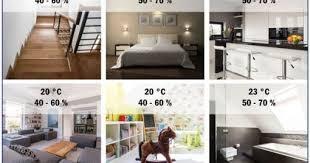 schimmel im schlafzimmer entfernen 2021 lifebythegills