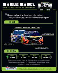 NASCAR, Charlotte Motor Speedway Announce Rules Package, Format For ...