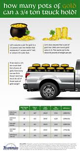 Tdk-pots-gold-truck-ig - Pickup Truck Talk First Drive New 2017 Ford Super Duty Trucks Pickup Truck Talk Rusted Frames Watch Your Six Literally Classic Parts For Sale Lakoadsters 1965 C10 Hot Rod Food Kogi Bbq In Los Angeles Tacos Lvadosierracom Cant Get Enough Of This Truck Tailgate No Shortage Talk On Tie In Day Ford 67 Powerstroke Chevrolet Celebrating 100 Years Groovecar A Tour The Toyota Motor Manufacturing Texas Plant San Antonio Yes We Do Need To About Control Peopleplacesspaces 2016 Toyota Ta Hit Dirt With Gusto Groovecar Of Shop Build A Muscle Network