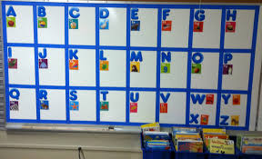 Class Tour Part 1 New And Improved Word Wall