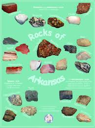 Rocks Of Arkansas Poster