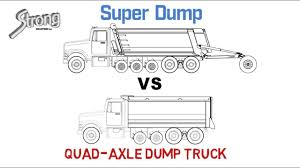 Super Dump Vs Quad-Axle Dump Truck - YouTube Meeting Agenda Mplate Rear Loader Garbage Refuse Bodies Manufacturer In Turkey Residential Trash Removal Sherwood Or Pride Disposal Recycling Solid Waste Management Solutions Ppt Video Online Download 1618m3 Hydraulic Lifter Container Hook Lift Truck China Roll Off Dimeions Best Resource Urban Loaders Isuzu 14cbm At Price Ccessions Dump Trucks Chinese 8m3 Compression Car Dimsisdofeng