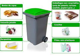 bac a couvercle bac à couvercle vert tri sélectif quoi dans quoi collecte