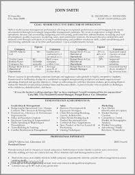 Airport Management Resume Examples Lovely Totally Free