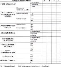 grille d 騅aluation atelier cuisine ressources pédagogiques grille d analyse d entretien de vente