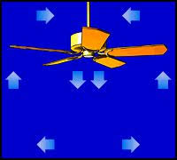 ceiling fan direction for summer and winter i always forget