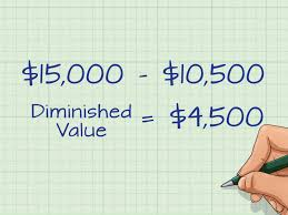 100 Used Truck Values Nada How To Calculate Diminished Value 13 Steps With Pictures