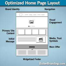 Optimized Home Page Design Layout - Butler Branding Inspiration 25 Room Layout Design Of Best Floor Plan Designer House Home Plans Interior 3d Two Bedroom 15 Of 17 Photos Charming 40 More 1 On Ideas Master Carubainfo 3 Free Memsahebnet Create Small House Layout Ideas On Pinterest Home Plans Kitchen Lovely Restaurant Equipment Awesome H44 For Wallpaper With New Youtube