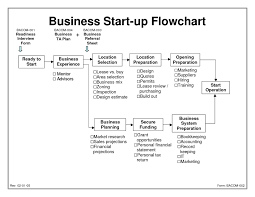 Business Plan For Startup Tech Company Pdf Ms Word Template Software ... Eight Keys To A Rocksolid Trucking Invoice Rts Financial Degama Software Pricing Features Reviews Comparison Of Business Plan Proposal For Startup Company Example Custom Truck Load Tracking Web Application Development Belitsoft Leased Trucking Company Owner Operator Pay And Dr Dispatch Easy Use For Brokerage Template Or Air Cditioning Unique Tech Pdf Ms Word Sample Of How To The Technology 5 Brettkahrcom Eld Mandate Regulations Ltl Truckload
