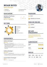 Python Developer Resume Example And Guide For 2019 Foreign Language Teacher Resume Sample Exclusive 57 New Figure Of Honors And Awards Examples Best Of By Real People Event Planning Intern Fbi Template Example Guide Pdfword Federal Beautiful For Grade 9 Students Templates High School With Summary Executive Portfolio 65 Admirable Ideas Uga Career Center Professional Topresume Ux Designer
