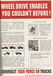 BangShift.com Vintage Truck And Equipment Ads Circa 1959 ... Ricks Truck And Equipment Semi Sales Kenton Oh Dealer How To Turn Your Pool Into A Waterpark Oasis Vehicles Equipment Act Fire Rescue Bangshiftcom Gallery Awesome Ads For Trucks Circa Magazines Convience Central Avenel Inc Home Facebook Daimler Delivers First Electric Trucks Ups Electrek Twopost Car Lifts And Have Been Found In The Finest Post 34 35 2015 By 1clickaway Issuu
