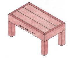mycarpentry blog