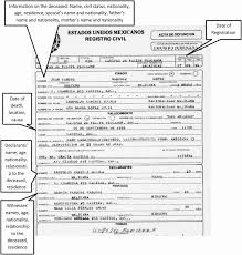 Free Birth Certificate Translation Template From Spanish To English Beautiful