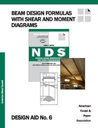 da 6 beam design formulas with shear and moment diagrams