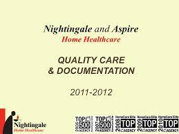 Nightingale and Aspire ppt