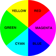 Colorwheel The First We Printed Was A Contact Test Print Did This Same Way In Black And White Darkroom By Moving Piece Of Card Across