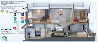 100+ [ Ubiquiti Home Network Design ]   Ubiquiti Usg Enterprise ... Home Network Wireless Bwp Technology Pinterest Network Layout Floor Plans Solution Conceptdrawcom Awesome Best Home Design Gallery Decorating Ideas Good Secure Securing The Typical Bas Diy Closet 100 Diagram Reference Architecture Ideal For Mesmerizing Designing A Practices Photos Perfect Networking Panel Cstruction Academy Area Lan Computer And Examples